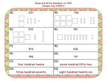 2.NBT.3 Task Cards - Reading and Writing Numbers to 1000