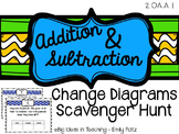 2.OA.A.1 Problem Solving for Unknowns Addition and Subtraction Scavenger Hunt