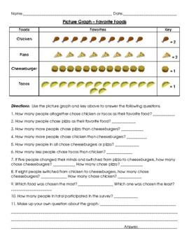 2 Picture Graphs Favorite Foods & Desserts