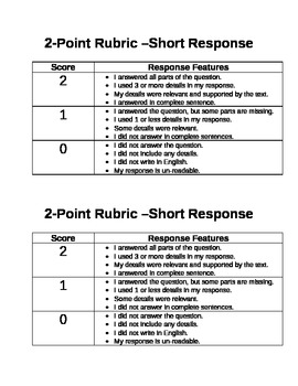 2 Point Rubric for State Exam Grade 3-5 Child Friendly