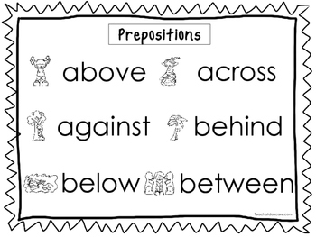 2 Prepositions Quick Reference Posters. Parts of Speech