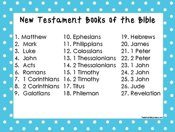 2 Quick Reference Blue Border Books of the Bible Wall Charts.