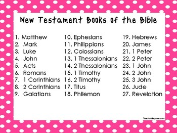2 Quick Reference Pink Border Books of the Bible Wall Charts.