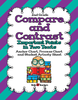 2.RI.9:  Compare and Contrast Important Points in Two Texts