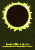 2 Solar Eclipse Posters A4