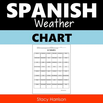 Spanish Weather Chart or Practice (El Tiempo)