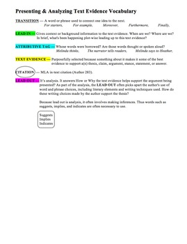 Speak - Cutting Out Hearts - Text-Based Writing and Literary Analysis