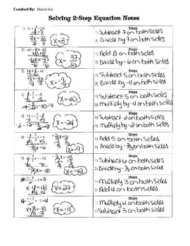 2-Step Equation Interactive Notes