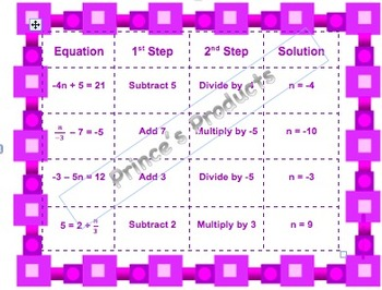 2-Step Equation Match (CCSS 7.EE4.B)