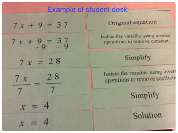 2 Step Equation Strips