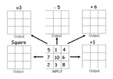 2-Step Function Machines