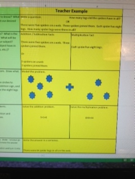 "2 Step Multiplication Word Problem Board - Graphic Organizer ""Let's Write A"""