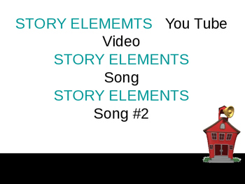 Story Elements - Complete Teacher Lesson on PowerPoint