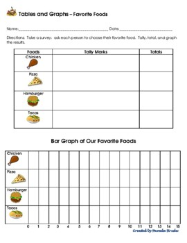 2 Tally Marks Tables & Bar Graphs - Favorite foods & desserts