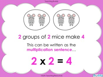Multiply By Two