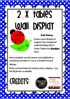 2 Times Tables Bulletin Board Display - Full Colour