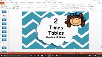 Multiplication 2 Times Tables Game / Brain Break