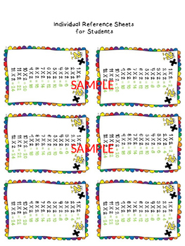 2x Times Tables Posters, PowerPoint, Student Reference Cards