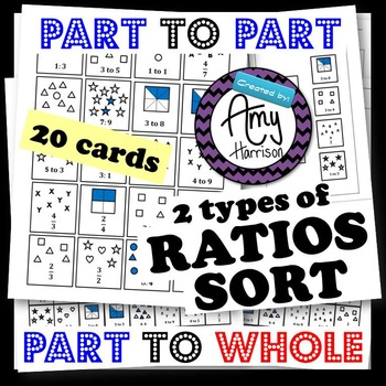 Two Types of Ratios - Cut, Sort and Paste