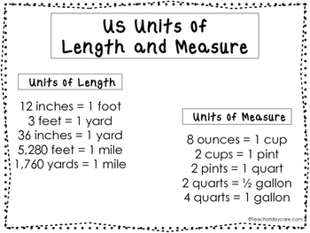 2 US Metric Conversions Quick Reference Posters. Math and Measurement