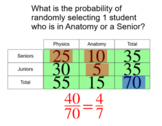 2 Way Frequency Tables, 2 Lessons and 5 Assignments for SMART