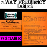 2-Way Frequency Tables Categorical Data Foldable Notes Interactive Notebook