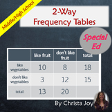 2-Way Frequency Tables for Special Education with lesson plans