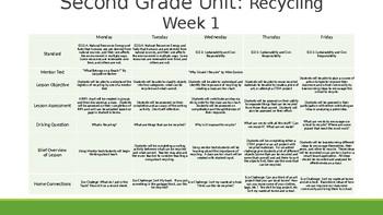 2 Week Recycling Unit