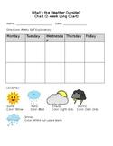 2 Weekly Weather Chart