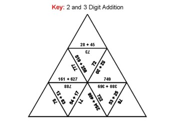 2 and 3 Digit Addition With and Without Regrouping Game ...