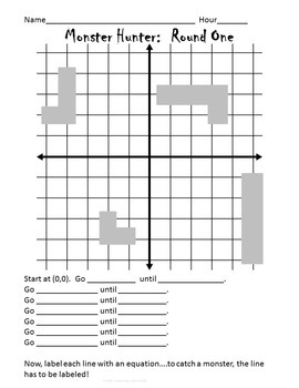Graphing & Writing Equations of Vertical & Horizontal Lines