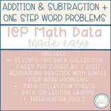 2 digit by 2 digit Addition & Subtraction + Word Problems