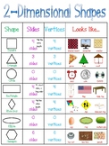 2 dimensional shapes table