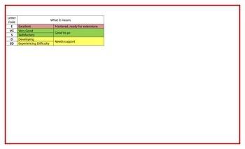 2-in-1 Kindergarten Common Core and Assessment Checklist