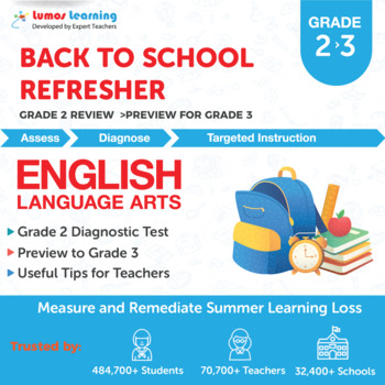 Back To School Refresher Assessment: Grade 2 to 3, English Language Arts