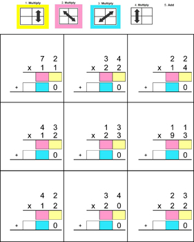 2 x 2 Multiplication Guided Help (No Carrying)
