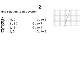 2 x 2 systems of equations review activity