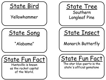 20 Alabama State Fact Flashcards. 1st Grade-7th Grade