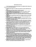 20 Argumentative Essay Writing Promts