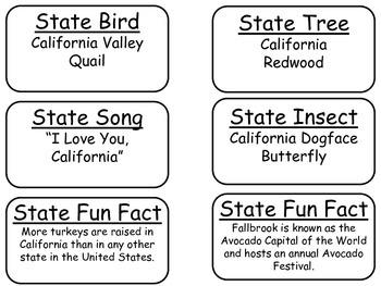 20 California State Fact Flashcards. 1st Grade-7th Grade