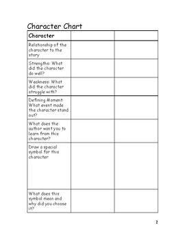 20 Charts to use in Reading Intervention
