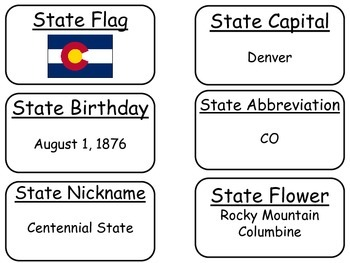 20 Colorado State Fact Flashcards. 1st Grade-7th Grade