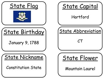 20 Connecticut State Fact Flashcards. 1st Grade-7th Grade