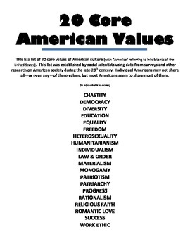 Sociology or Psychology - Fun Activity - 20 Core American Values Discussion