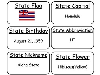 20 Hawaii State Fact Flashcards. 1st Grade-7th Grade