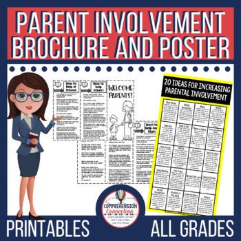 20 Ideas for Increasing Parental Involvement Poster