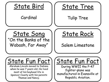 20 Indiana State Fact Flashcards. 1st Grade-7th Grade
