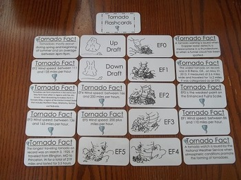 20 Laminated Tornado Flash Cards.   Meteorology Picture Word/Fact Card