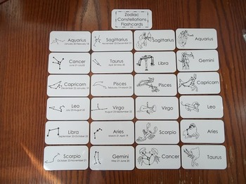 20 Laminated Zodiac Constellations Flash Cards.   Astronomy Picture Word Card