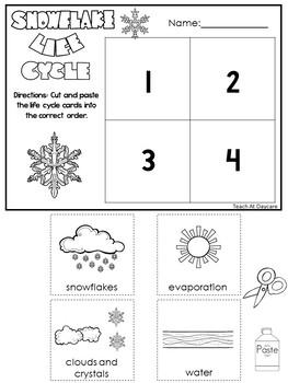 20 Life Cycles Printable Worksheets in a PDF file.Preschool-KDG Science.